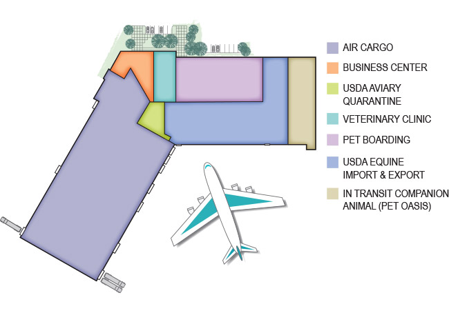 ARK at JFK facility layout